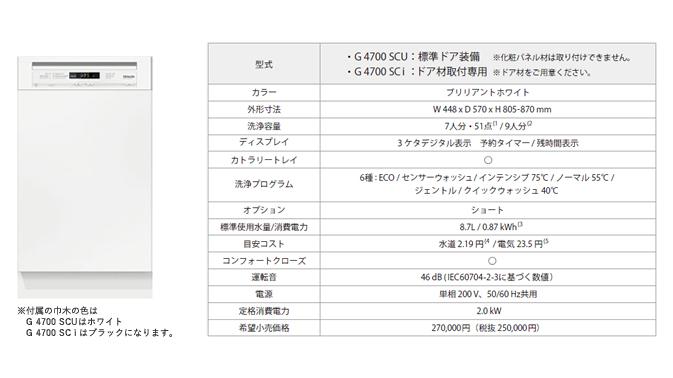 ミーレ ビルトイン食器洗い機 仕様表