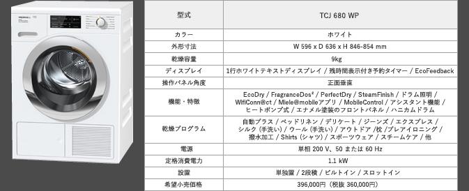 T1乾燥機 TCJ680 WP 概要