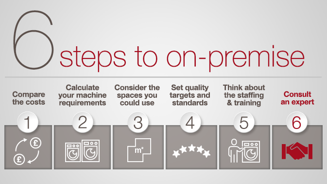 Six steps to on-premise
